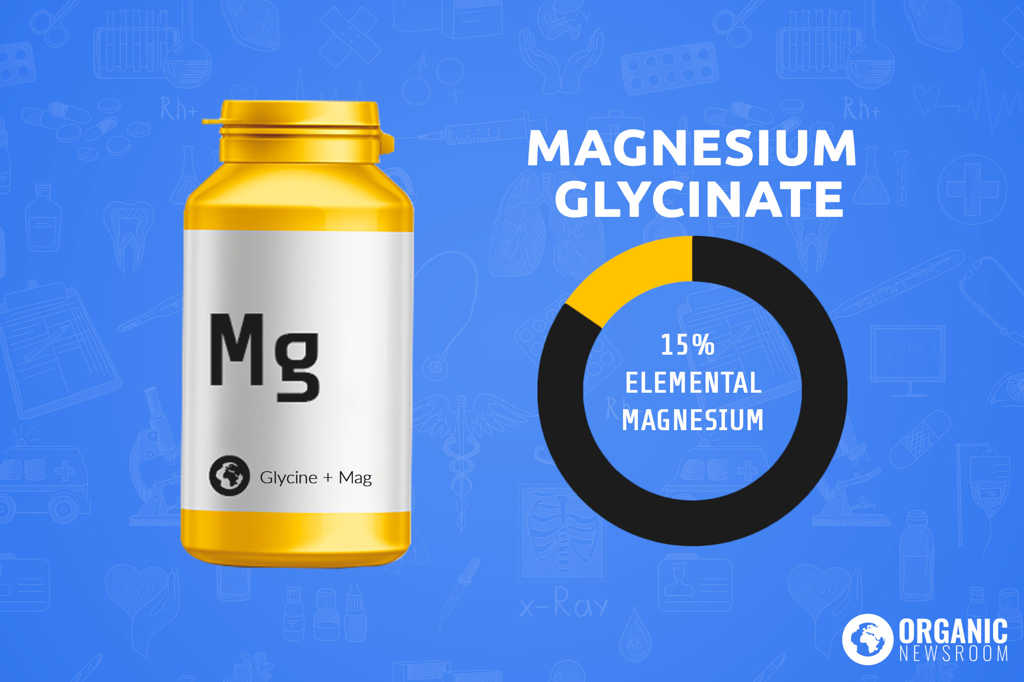 Magnesium Glycinate Composition OrganicNewsroom