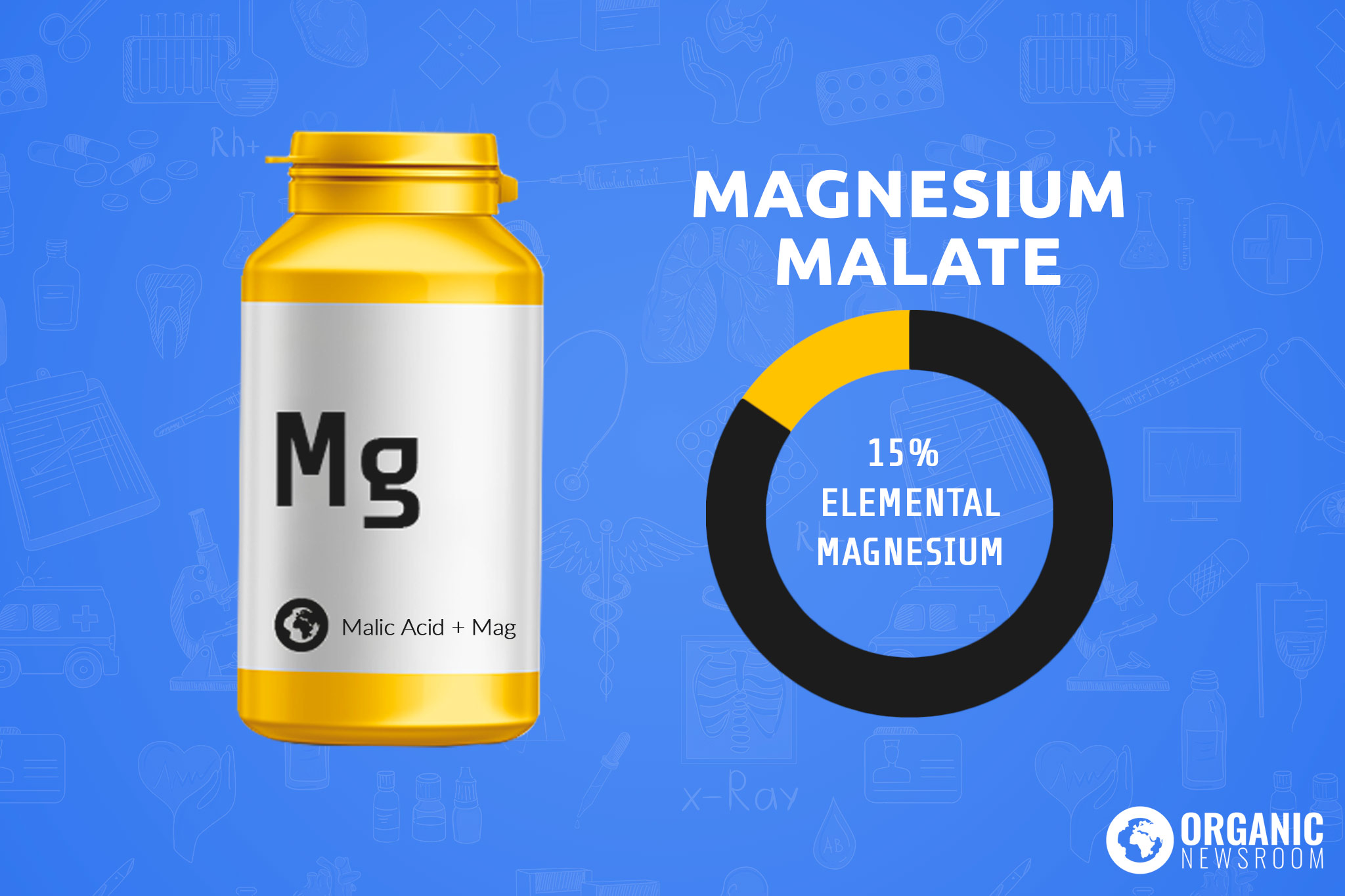 Magnesium Malate Supplements OrganicNewsroom