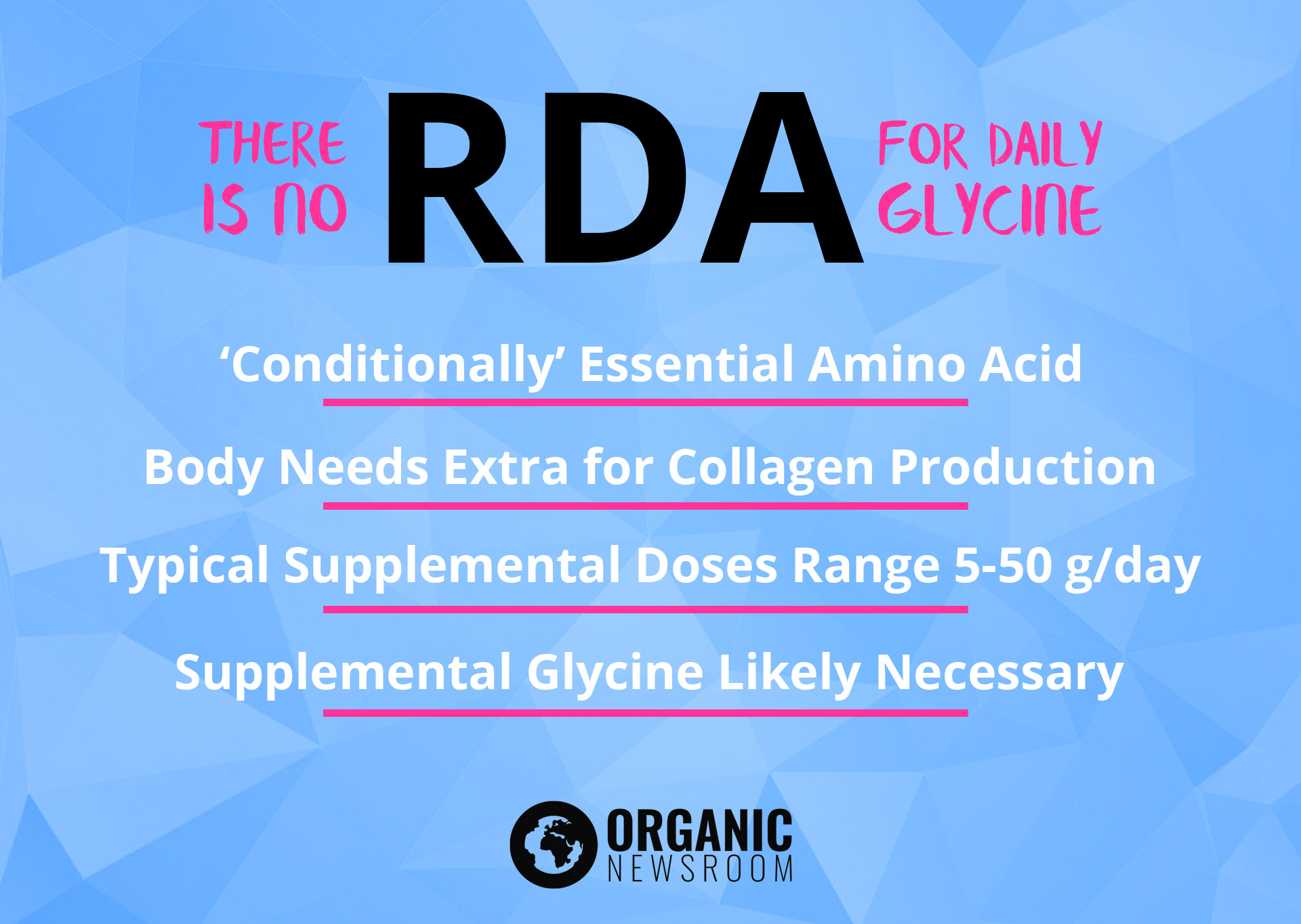 Recommended Daily Allowance for Glycine OrganicNewsroom